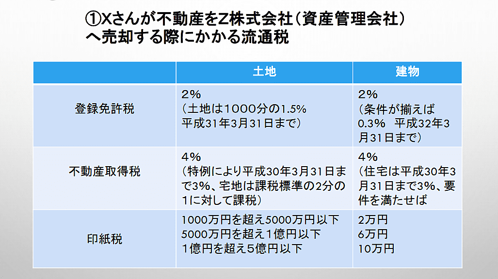 https://lifer.co.jp/files/libs/100/201801211939211612.PNG