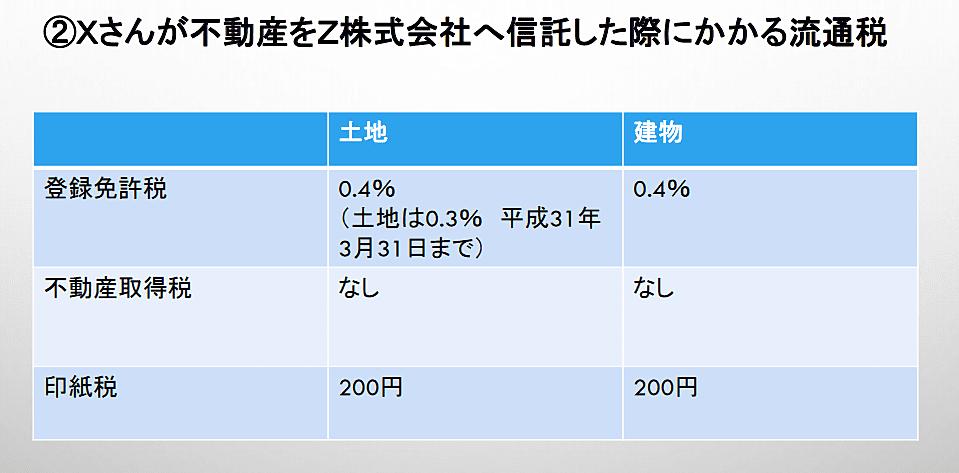 https://lifer.co.jp/files/libs/101/201801211939355879.PNG