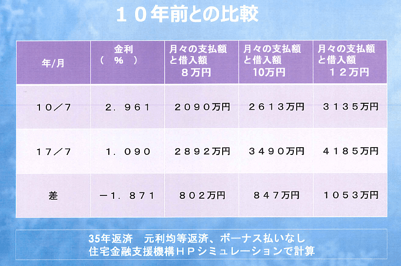 https://lifer.co.jp/files/libs/109/201802091327308585.PNG