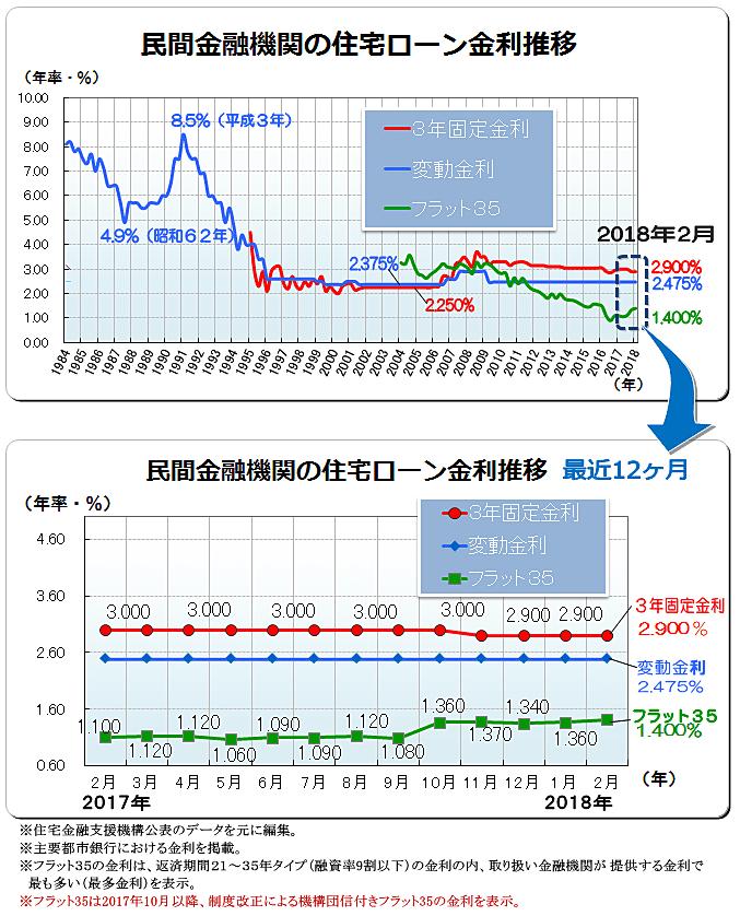 https://lifer.co.jp/files/libs/110/201802111854335029.png