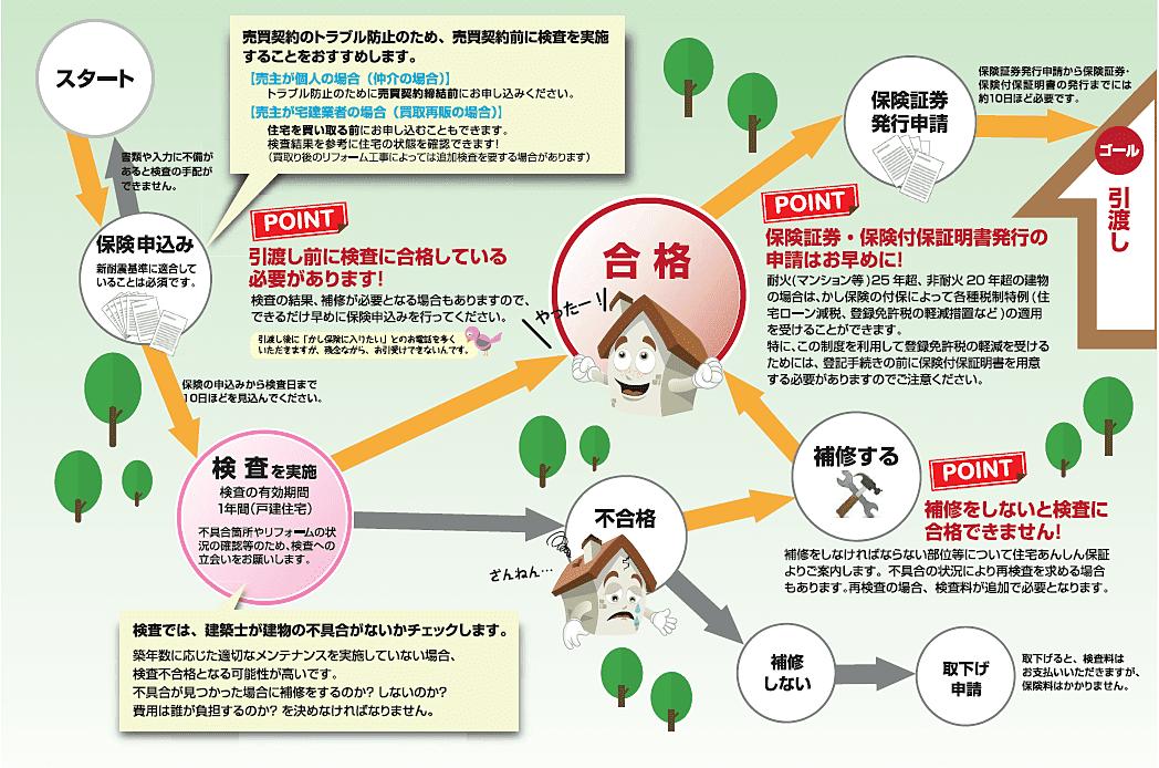 https://lifer.co.jp/files/libs/150/201806291953112936.PNG