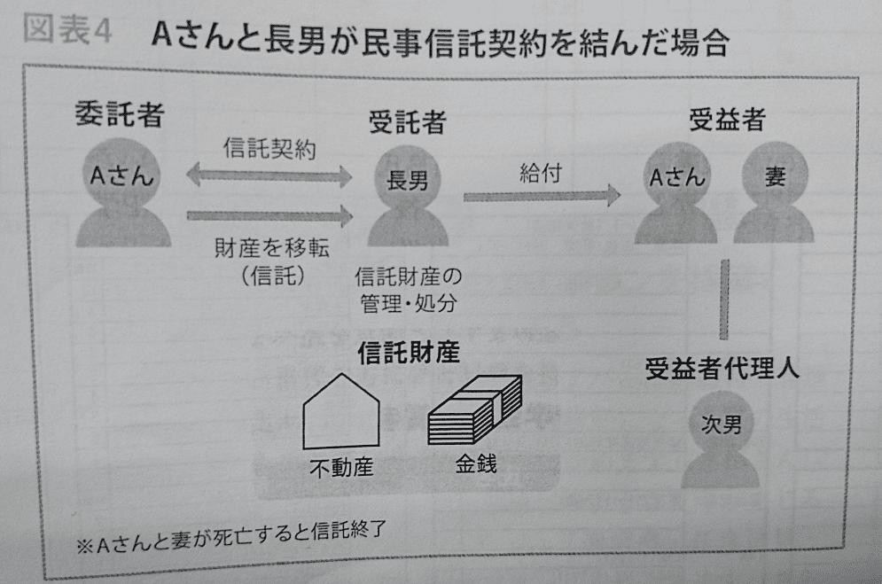 https://lifer.co.jp/files/libs/76/201712122249275591.PNG
