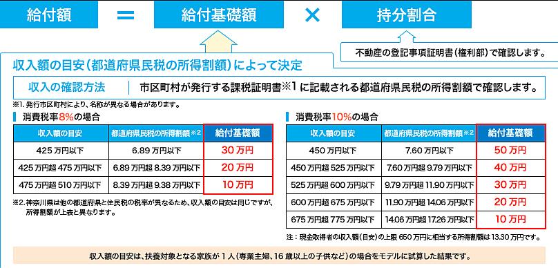 https://lifer.co.jp/files/libs/77/20171214180821184.PNG